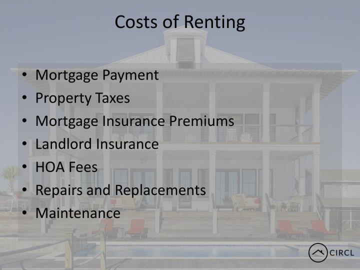 Costs of Renting