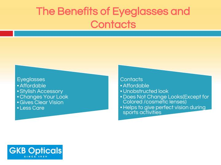 The Benefits of Eyeglasses and Contacts