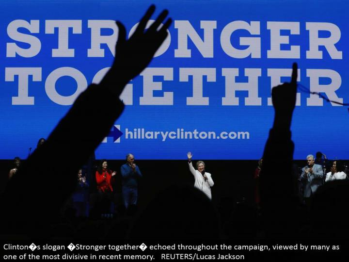 Clinton�s trademark �Stronger together� resounded all through the battle, saw by numerous as a standout amongst the most divisive in late memory. REUTERS/Lucas Jackson