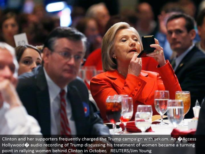Clinton and her supporters much of the time accused the Trump crusade of sexism. A �Access Hollywood� sound recording of Trump examining his treatment of ladies turned into a defining moment in energizing ladies behind Clinton in October. REUTERS/Jim Young