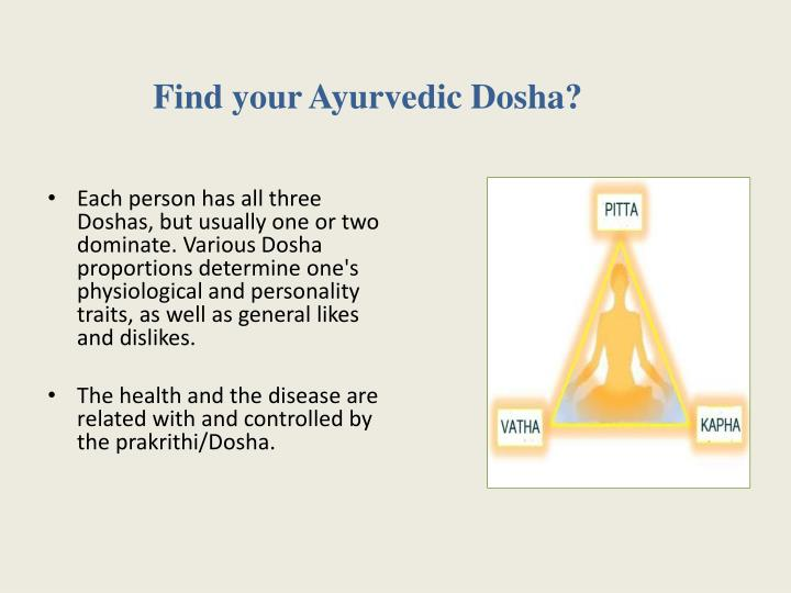 Find your Ayurvedic Dosha?