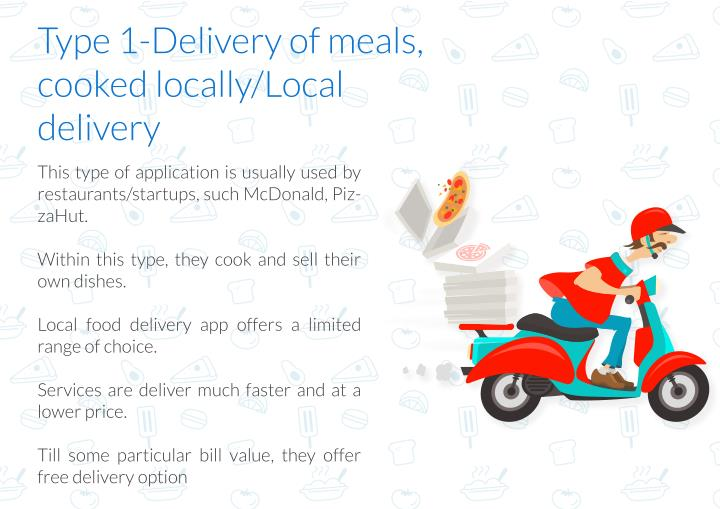 Type 1-Delivery of meals,