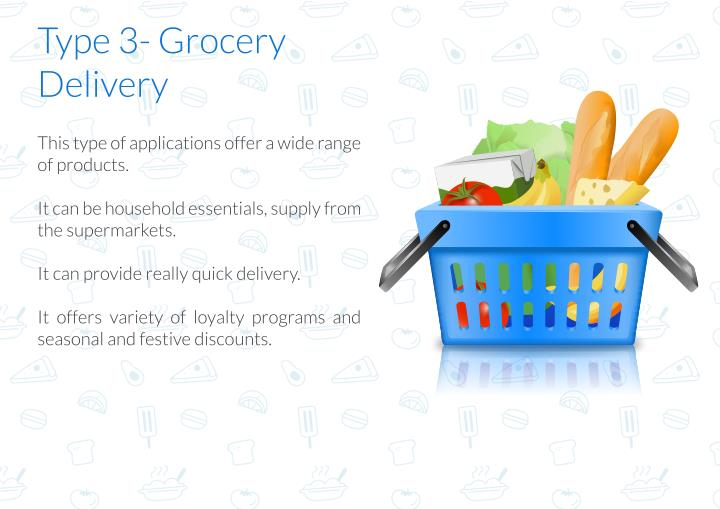 Type 3- Grocery