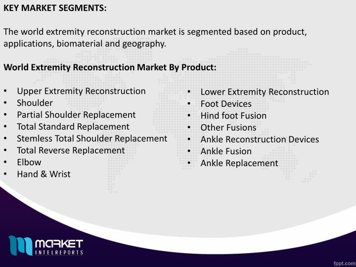 KEY MARKET SEGMENTS: