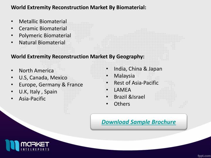 World Extremity Reconstruction Market By Biomaterial: