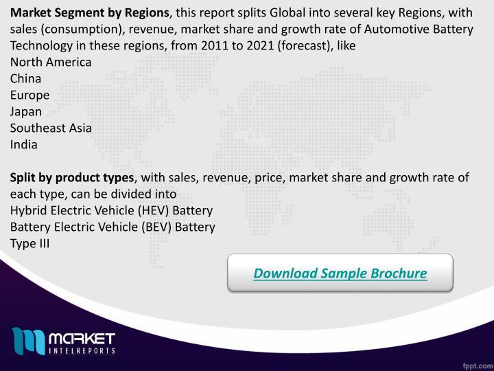 Market Segment by Regions