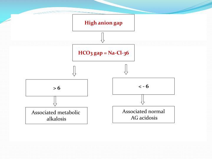 High anion gap