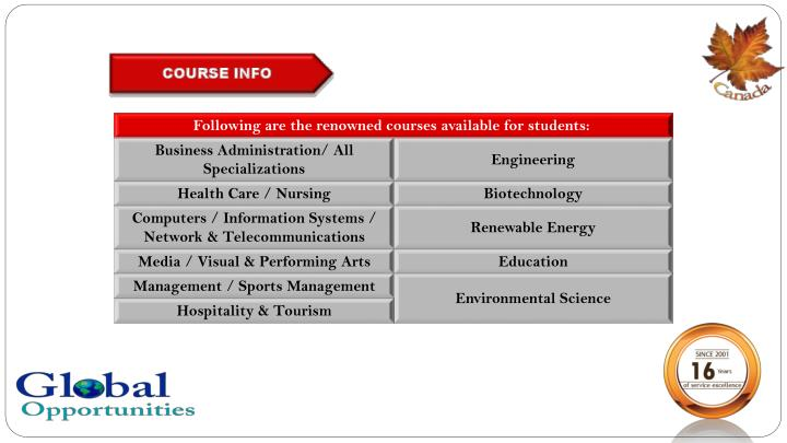 Following are the renowned courses available for students: