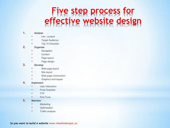 Five step process for