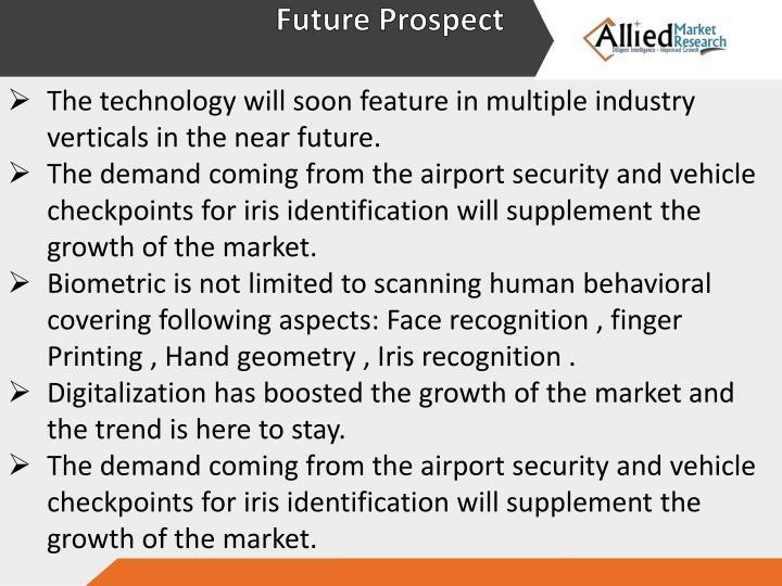 Future Prospect