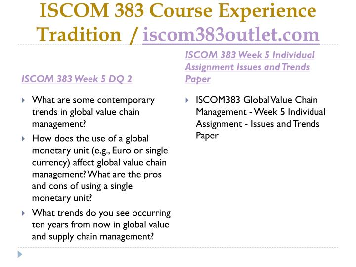 ISCOM 383 Course Experience Tradition  /
