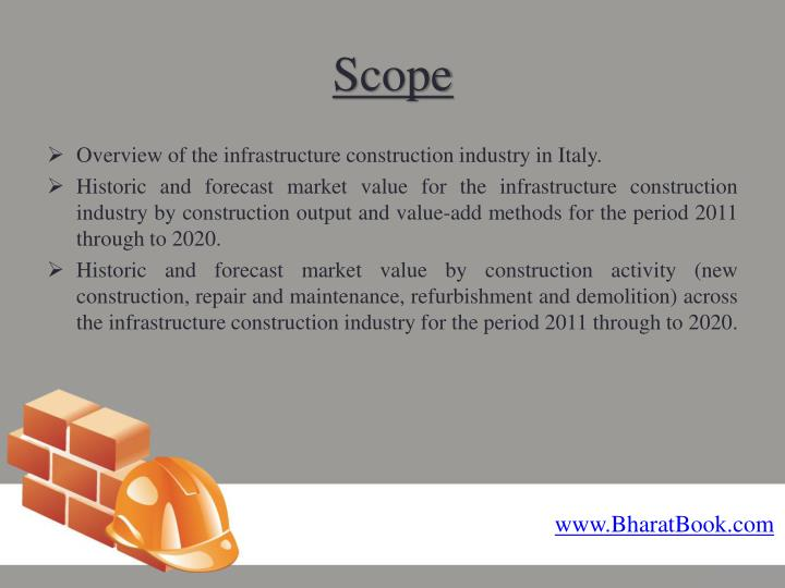 Overview of the infrastructure construction industry in Italy.
