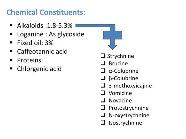 Alkaloids :1.8-5.3%