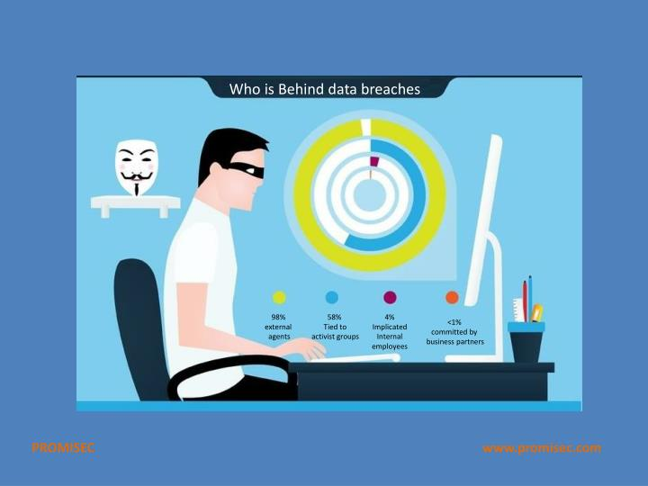 Who is Behind data breaches