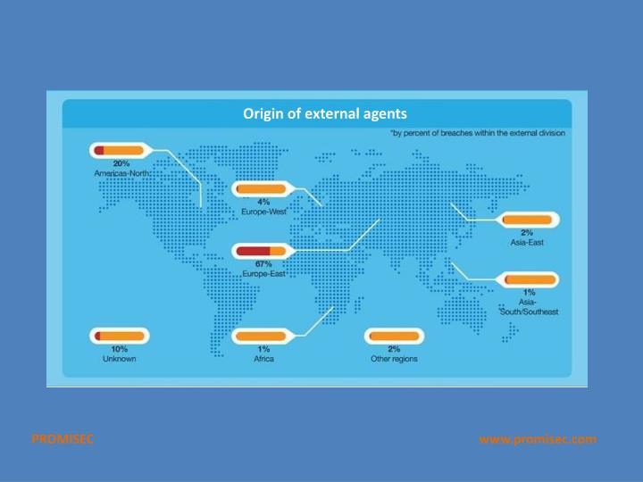 Origin of external agents