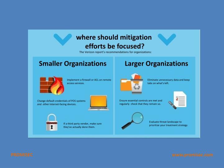 where should mitigation