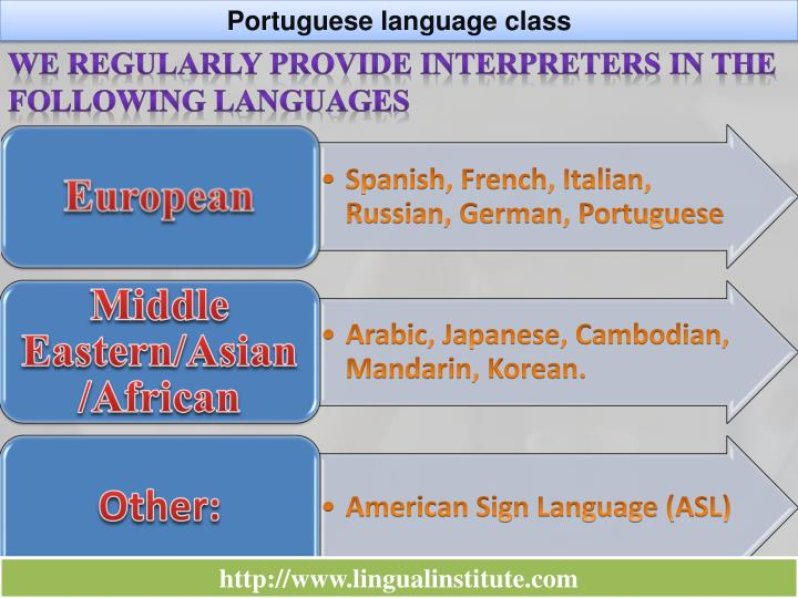 Portuguese language class