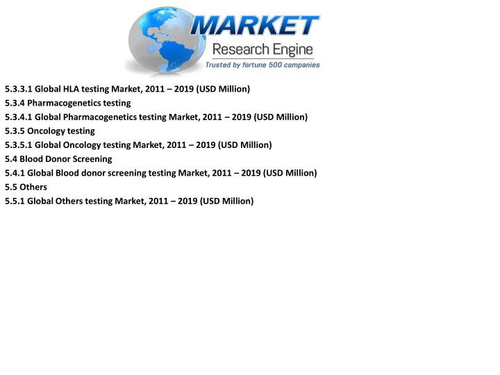 5.3.3.1 Global HLA testing Market, 2011 – 2019 (USD Million)