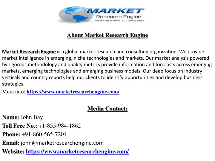 About Market Research Engine