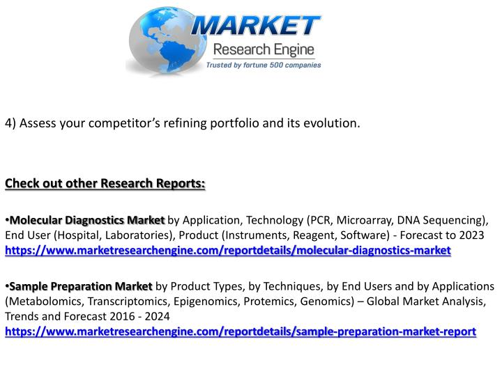 4) Assess your competitor's refining portfolio and its evolution.