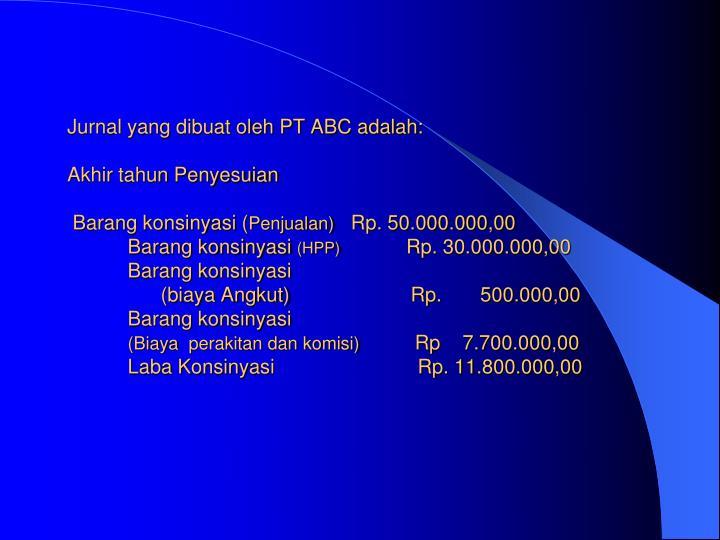 Jurnal yang dibuat oleh PT ABC adalah: