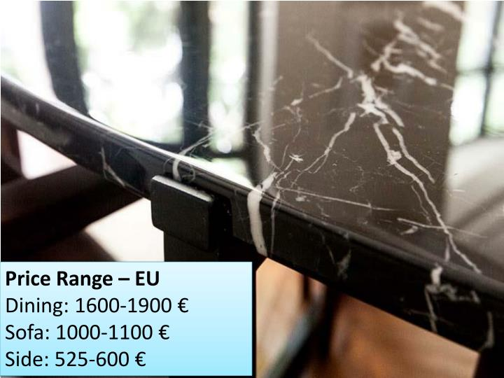Price Range – EU