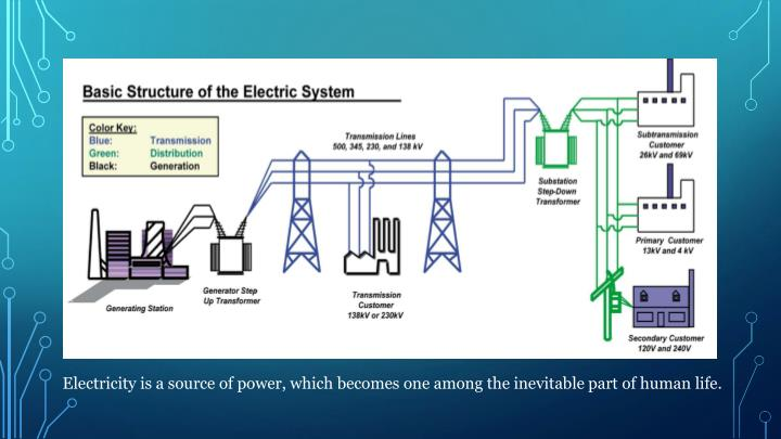 Electricity is a source of power, which becomes one among the inevitable part of human life.