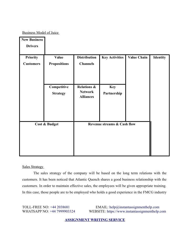 Business Model of Juice