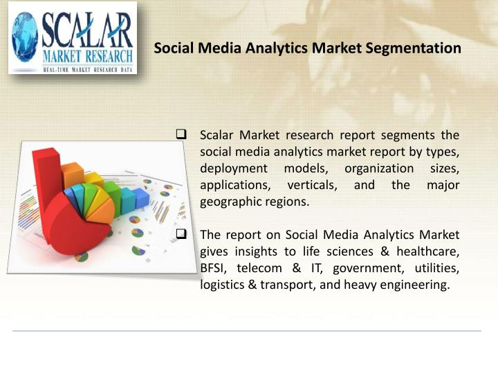 Social Media Analytics Market Segmentation