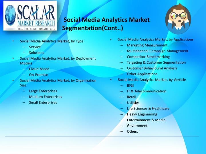Social Media Analytics Market Segmentation(Cont..)