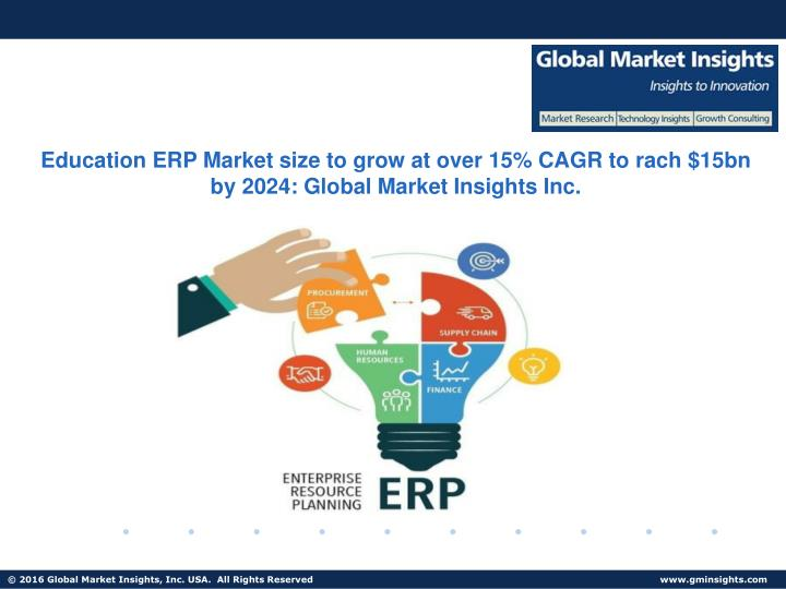 Education ERP Market size to grow at over 15% CAGR to