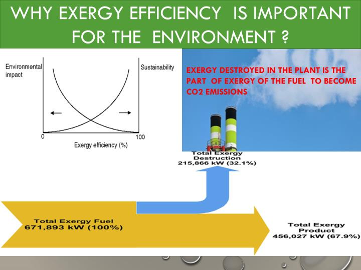 WHY EXERGY EFFICIENCY  IS IMPORTANT