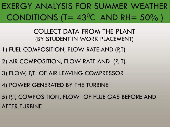 EXERGY ANALYSIS FOR SUMMER WEATHER