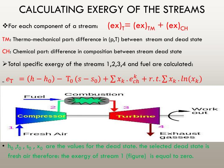 CALCULATING EXERGY OF THE STREAMS