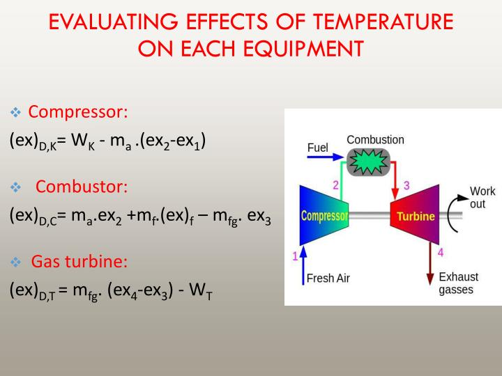 EVALUATING EFFECTS OF TEMPERATURE