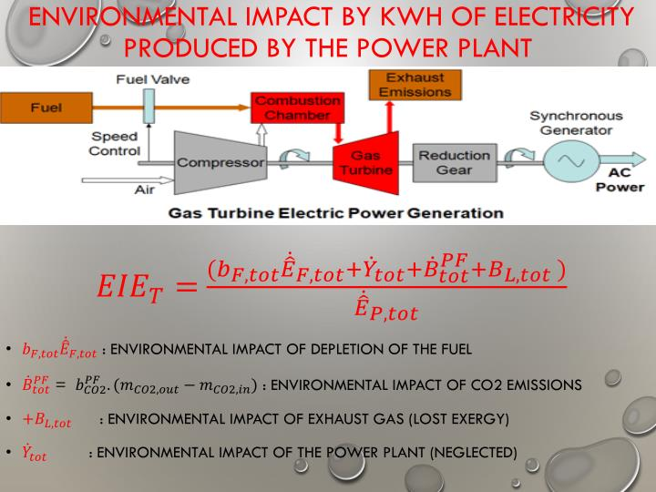 ENVIRONMENTAL IMPACT BY KWH OF ELECTRICITY