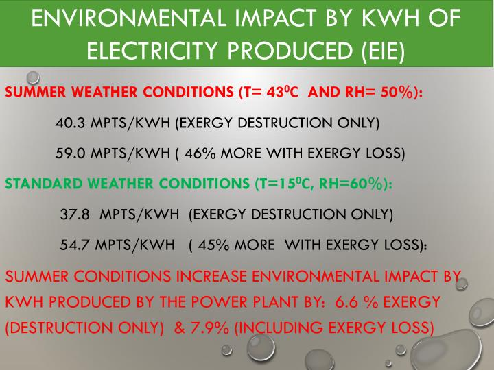 ENVIRONMENTAL IMPACT BY KWH OF