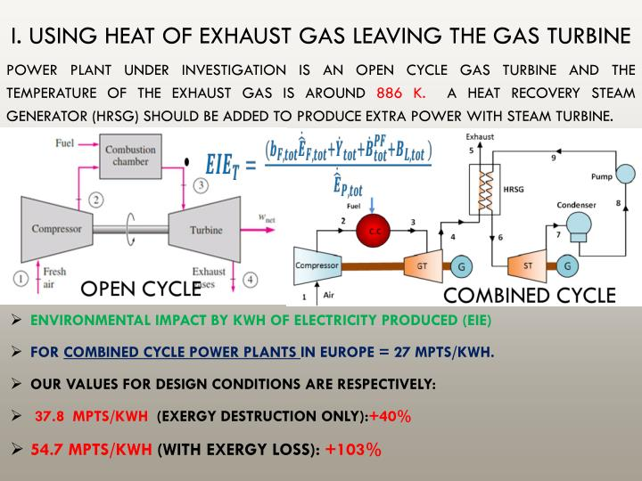 I. USING HEAT OF EXHAUST GAS LEAVING THE GAS TURBINE