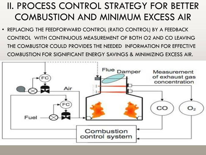 II. PROCESS CONTROL STRATEGY FOR BETTER