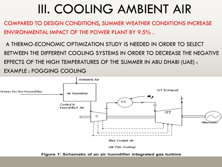III. COOLING AMBIENT AIR