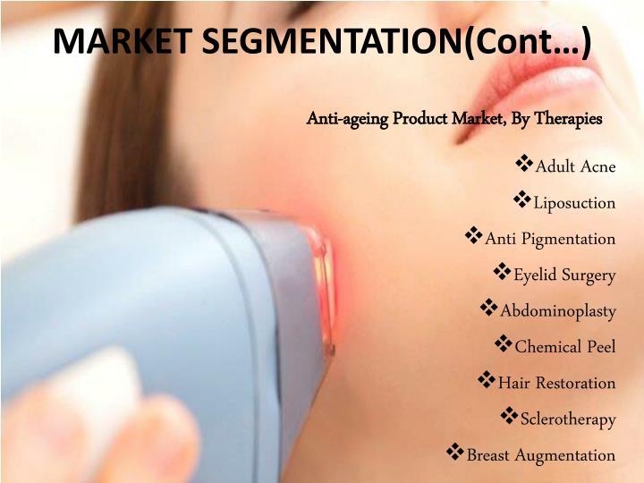 MARKET SEGMENTATION(Cont…)