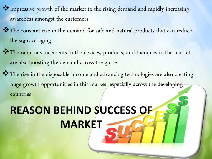 Reason behind success of market