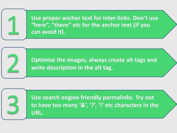 "Use proper anchor text for inter-links. Don't use ""here"", ""there"" etc for the anchor text ..."