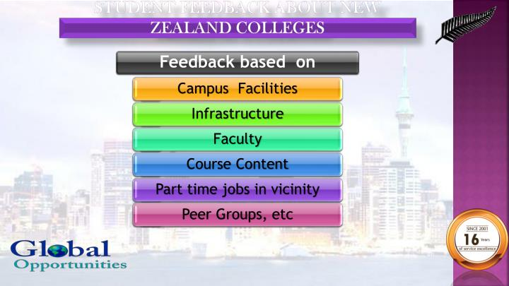 Student Feedback about New Zealand Colleges