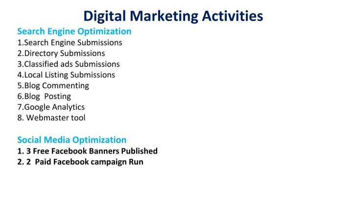 Digital Marketing Activities