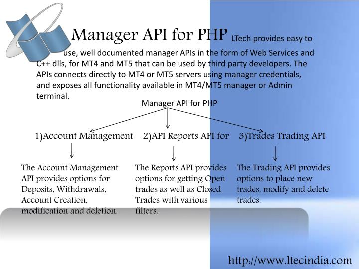 Manager API for PHP