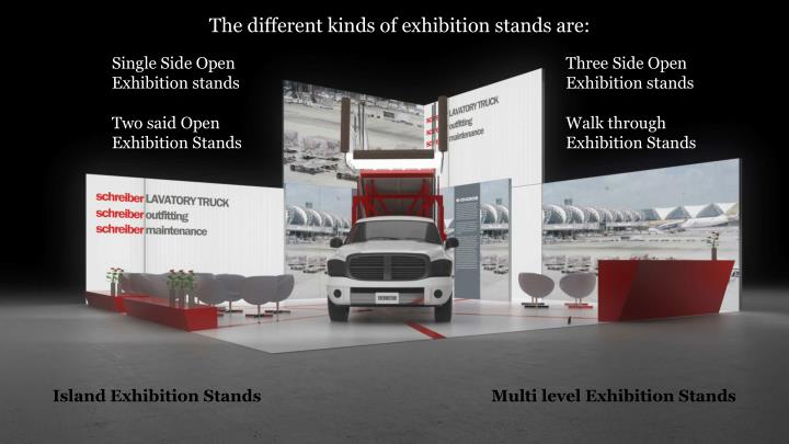 The different kinds of exhibition stands are: