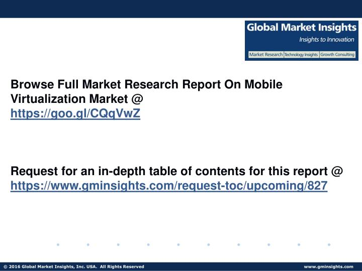 Browse Full Market Research Report On