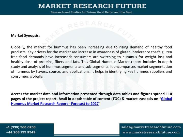 Market Synopsis: