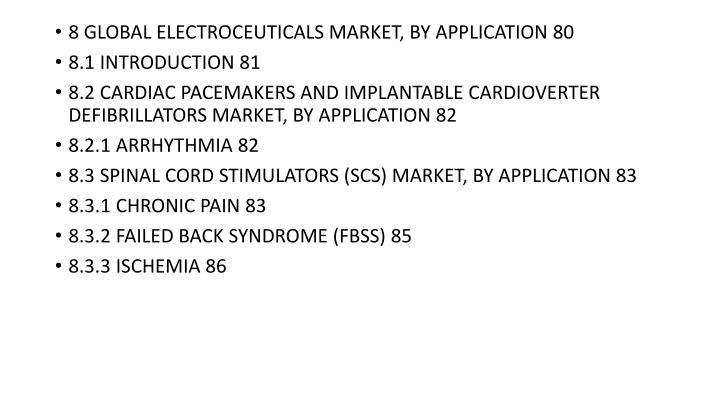 8 GLOBAL ELECTROCEUTICALS MARKET, BY APPLICATION 80
